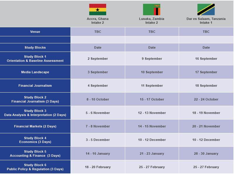 BMIA Intake 1 Ghana & Zambia